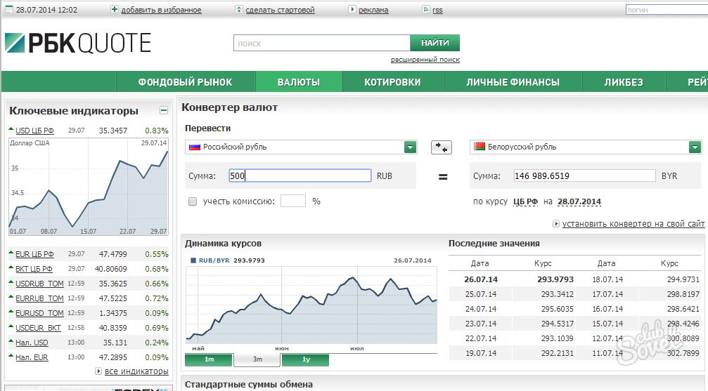конвертация валют онлайн калькулятор