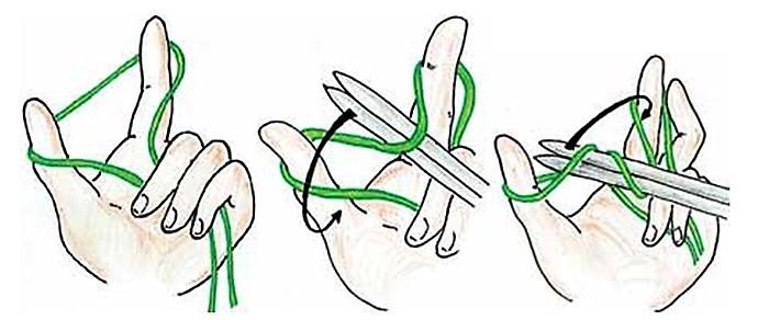 Вязание как накидывать петли 28