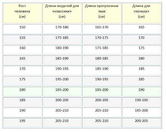 skilänge körpergröße tabelle kinder